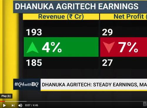 Bloomberg Quint - 2018-19 Q4 Results with MD Mr. MK Dhanuka